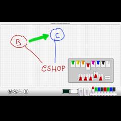 Tableau blanc interactif pour écran tactile multitouch